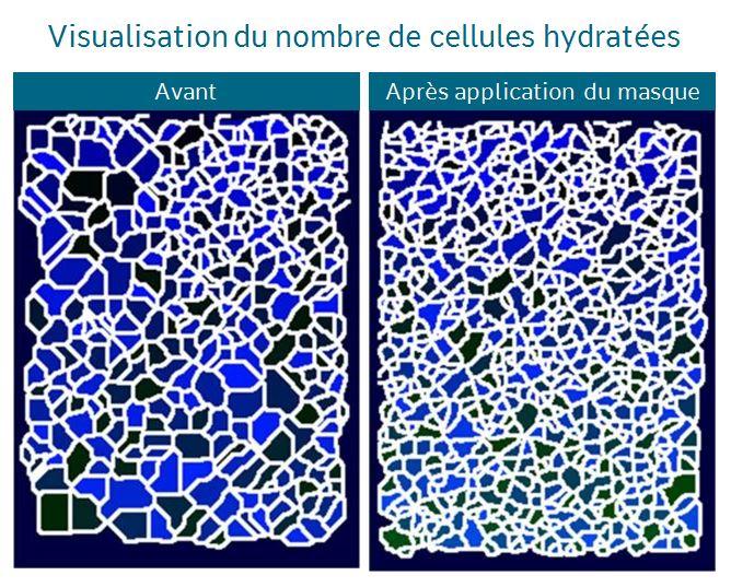 effet hydratant fr